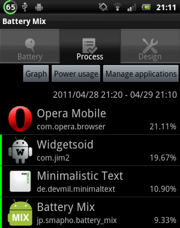 xperia arc battery usage