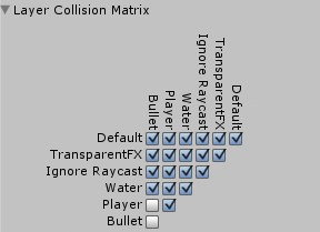 Layer Collision Matrix