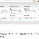 Google Analytics の結果を簡単にチェックできる Chrome の拡張機能 Page Analytics