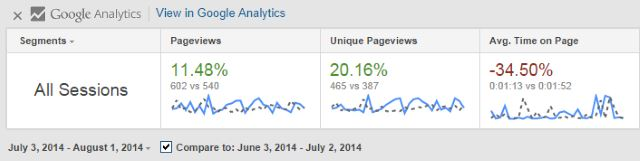 page-analytics-compare