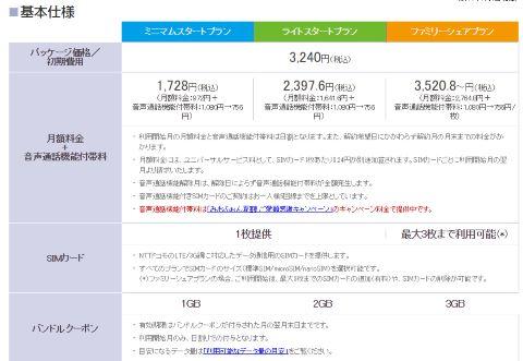 smartphone-price-iijmio