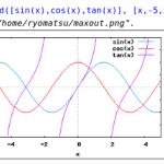 数式処理ソフトウェアMaxima