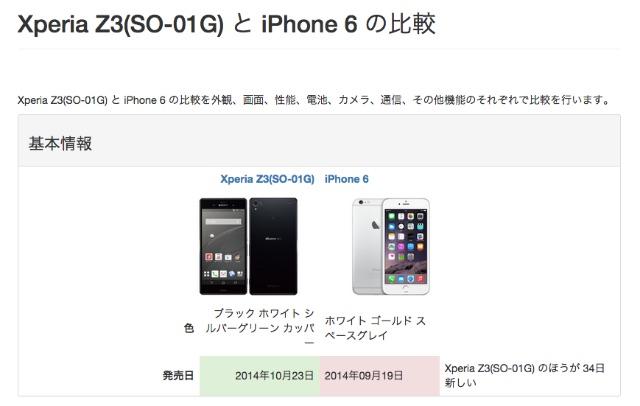 smartphone-compare-iphone-xperiaz3