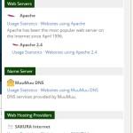 Chrome で今見ている Web サイトでどのような技術が使われているのかを調べる拡張機能  BuiltWith Technology Profiler