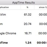 Mac でアプリの使用時間を測る AppTime