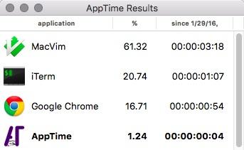 mac-apptime