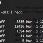 Google Chrome でダウンロードフォルダを自動的に振り分ける拡張機能 Downloads Router