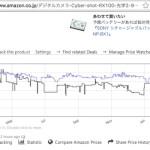 Chrome から Amazon の価格変動を確認できる拡張機能 Keepa - Amazon Price Tracker