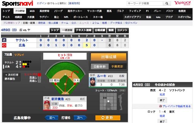 スポーツ ナビ 野球