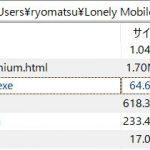 Windows/macOS 両対応の nativefier を利用して Web サイトをアプリ化する
